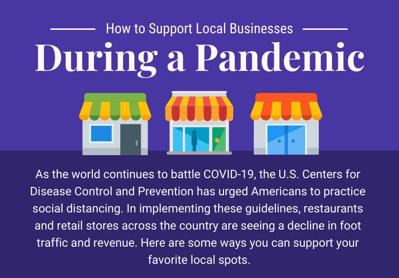 如何在疫情期间支持本地企业. 世界仍在继续抗击COVID-19.S. 美国疾病控制和预防中心敦促美国人保持社交距离. 在实施这些指引时,  全国各地的餐馆和零售店的客流量和收入都在下降。这里有一些方法可以支持你最喜欢的地方景点.