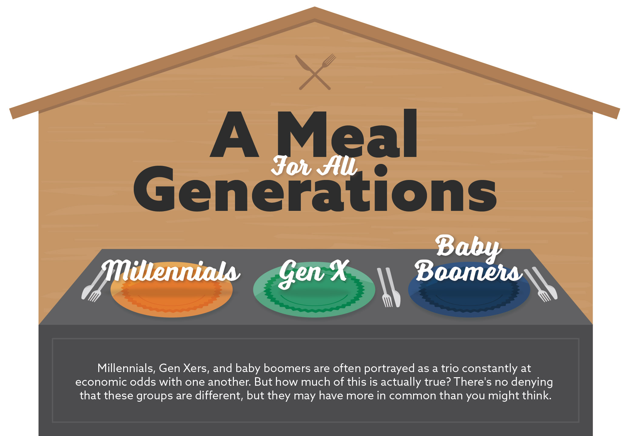 A Meal For All Generations. Millennials, Gen Xers, and baby boomers are often portrayed as a trio constantly at economic odds with one another. But how much of this is actually true? There's no denying that these groups are different, but they may have more in common than you might think.