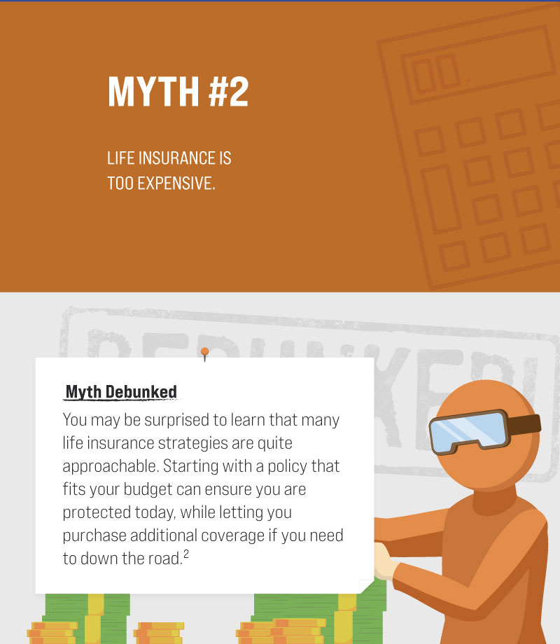 Myth #2: Life insurance is too expensive. Myth Debunked. You may be surprised to learn that many life insurance strategies are quite approachable. Starting with a policy that fits your budget can make sure you are protected today, while letting you purchase additional coverage down the road if you need to. (2)