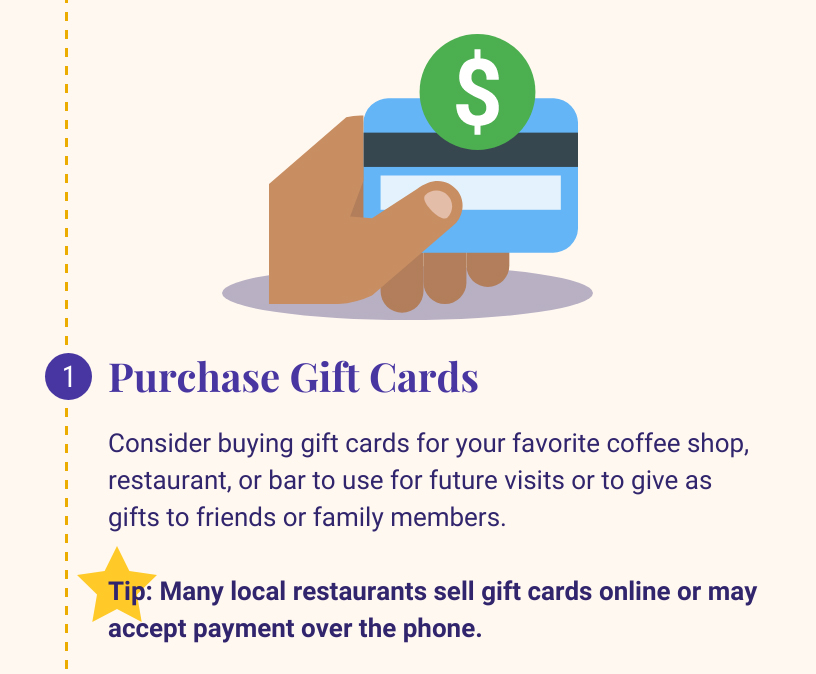 1: Purchase Gift Cards. Consider buying gift cards for your favorite coffee shop, restaurant, or bar to use for future visits or to give as gifts to friends or family members. Tip: Many local restaurants sell gift cards online or may accept payment over the phone.